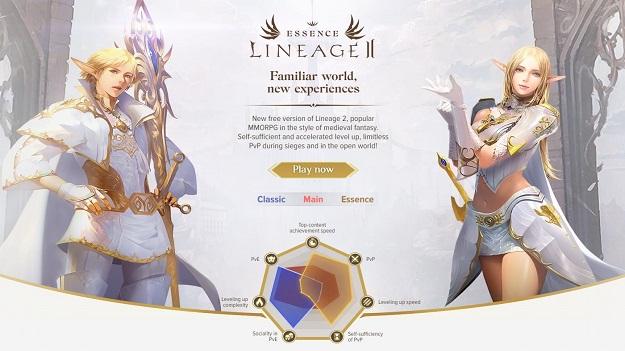Lineage 2 Essence გადმოწერა უფასოდ